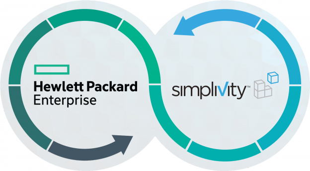 Logo Simplivity
